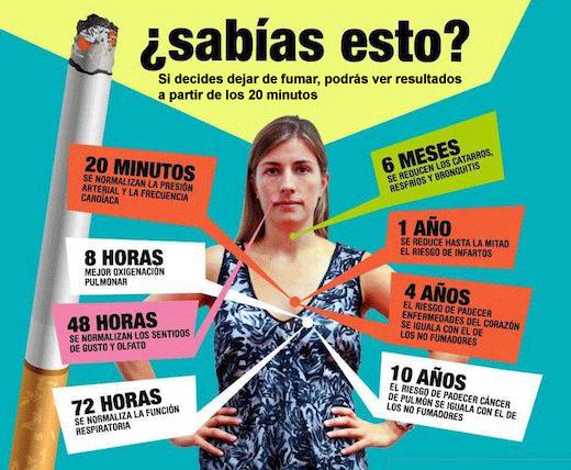 dejar de fumar Majadahonda