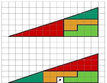 Si las áreas de los triángulos son idénticas, ¿de dónde ha salido el cuadrado blanco?